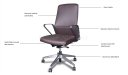 features of premium office chair in brown leather